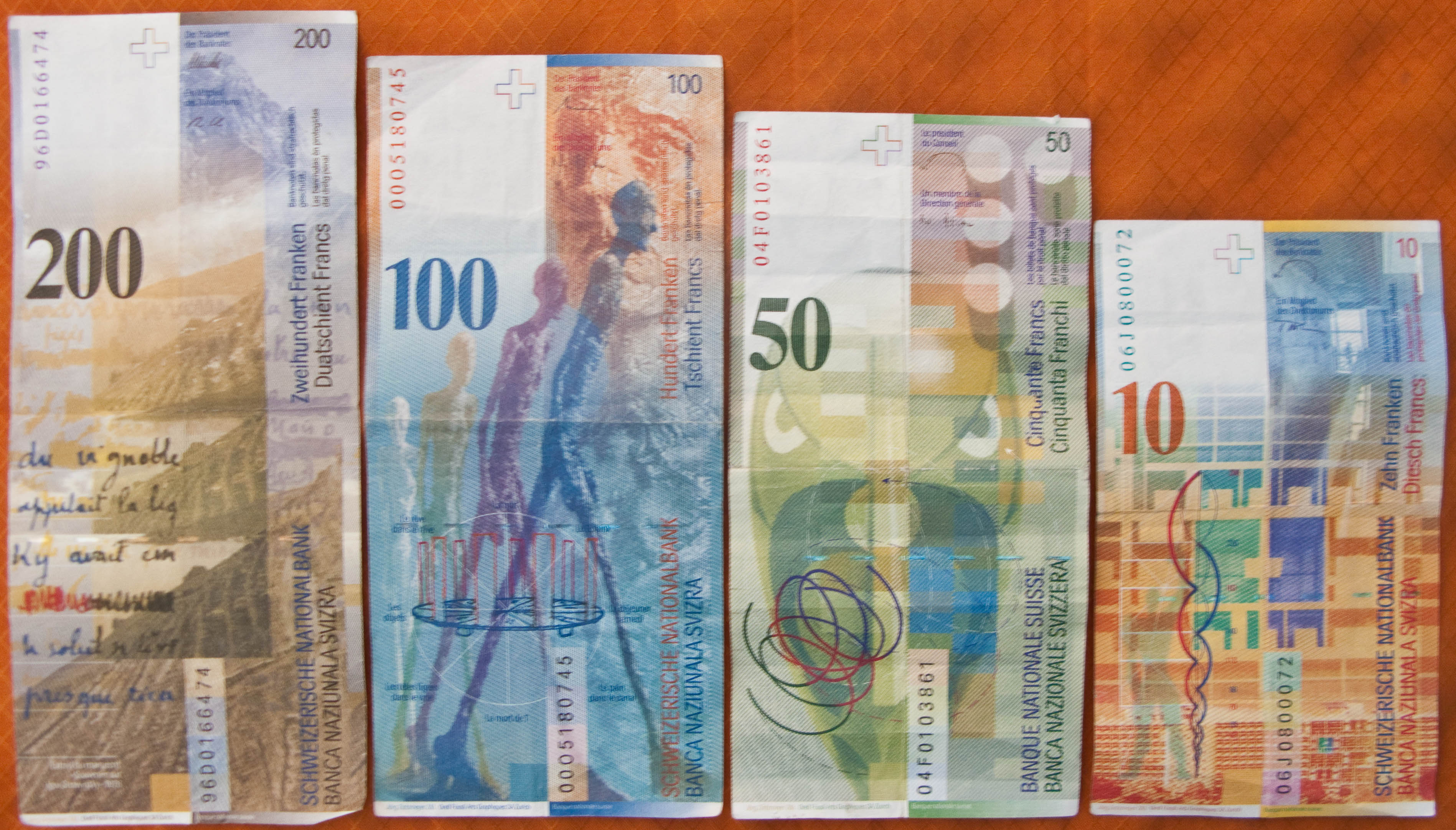 swiss franc and euro relationship goals